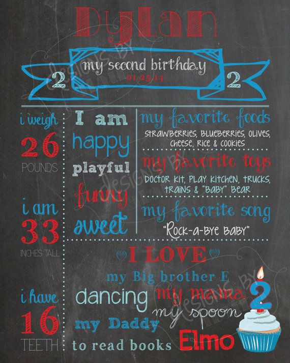 1st, 2nd Birthday Chalkboard Poster Sign, Boy, Elmo, Cookie Monster, Thomas the Train, Red, Blue, Milestones *custom digital printable*