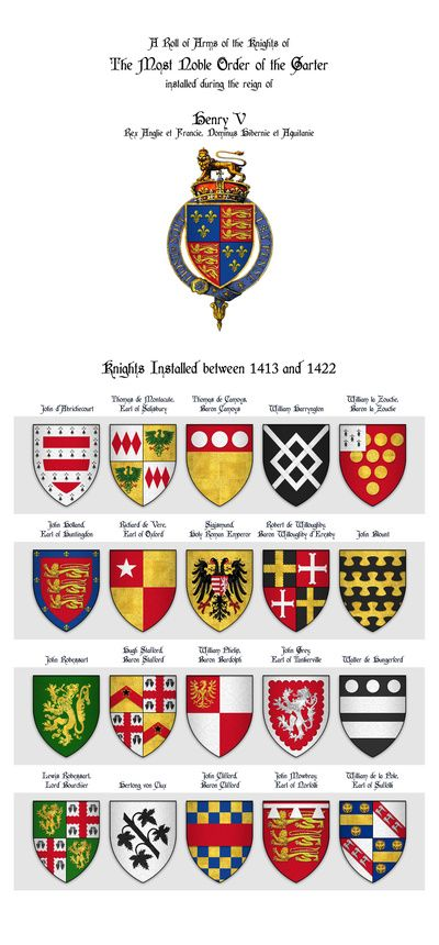 KING HENRY V - Roll of arms of the Knights of the Garter installed during his reign Art Print