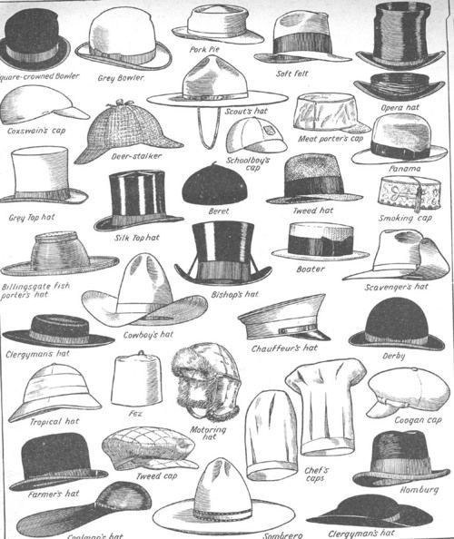 A visual glossary of hat types (for men) More Visual Glossaries (for Her): Backpacks / Bags / Hats / Belt knots / Coats / Collars / Darts / Dress Silhouettes / Hangers / Harem Pants / Heels / Nail...