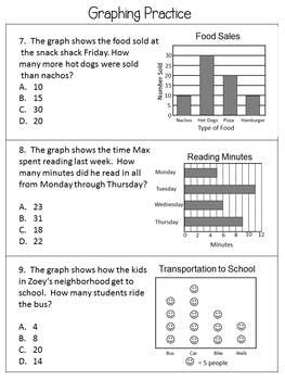 a45fb33d9b5fdfb144cbfa2ecc38ebac graphing practice bar graphs and pictographs math centers and
