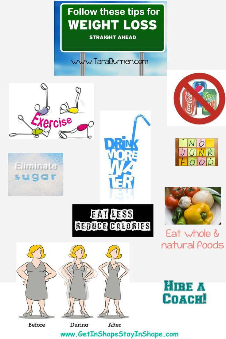 Ultimate fat loss nj cost per pound - Visual Infographic Tips For Weight Loss From Tara Burner For Healthy Weight