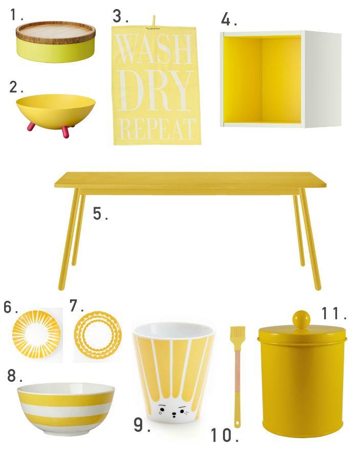 Wnętrza Zewnętrza: Żółta kuchnia
