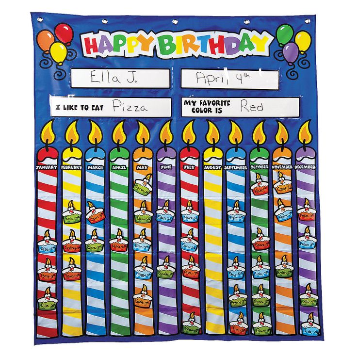 Classroom Decoration Charts For Kids : Best images about birthday chart ideas for kids on