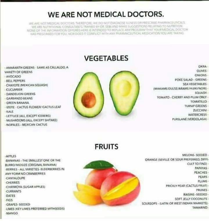 Dr sebi alkaline food list Household t