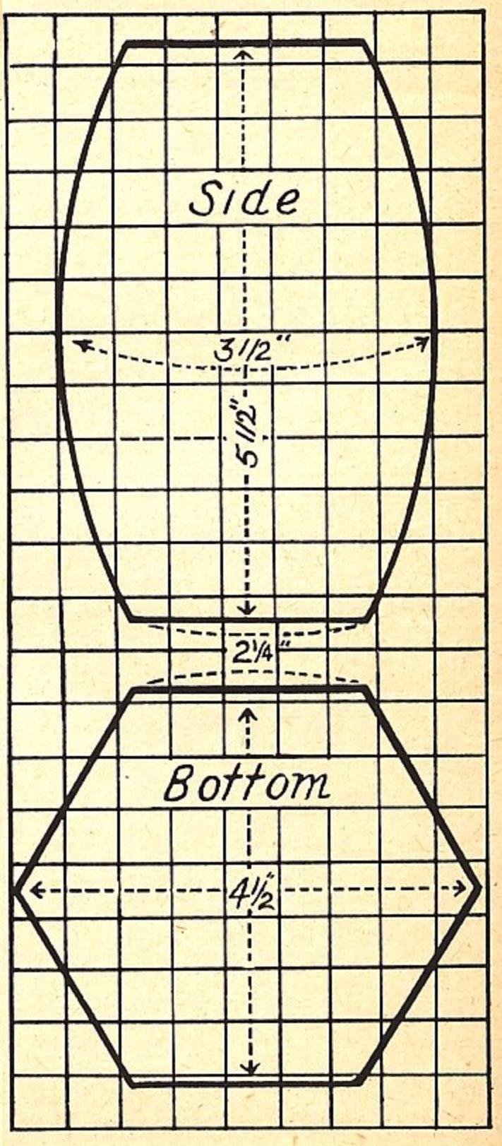 Vintage Greeting Card Sewing Basket Pattern