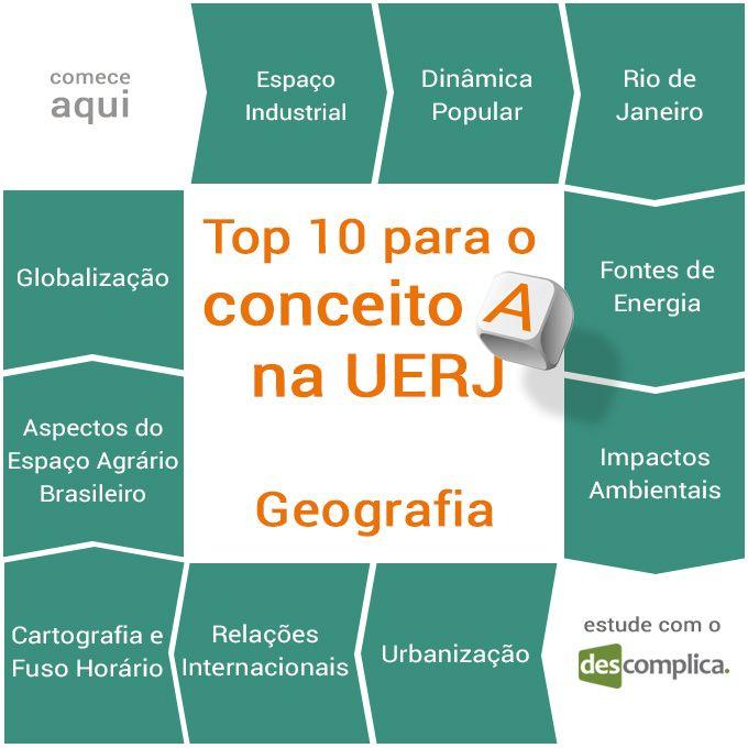 Clique na imagem para ver todos os vídeos de Geografia e tirar A na UERJ!