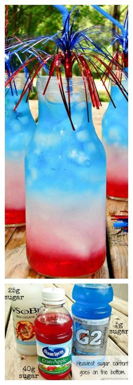 How To Make July 4th Layered Drinks ~ Layered drinks in red, white, and blue... Non-alcoholic and kid-friendly for your next party!