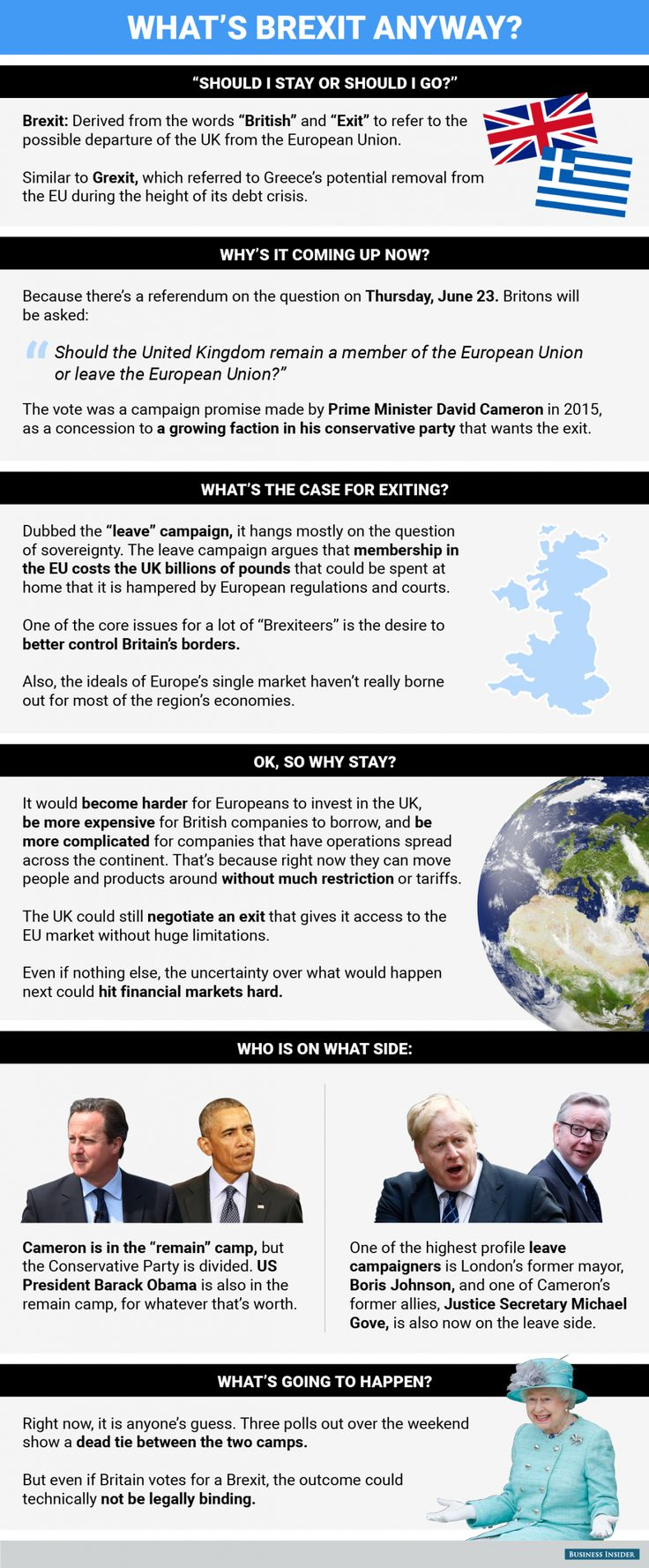 bi graphics what's brexit anyway