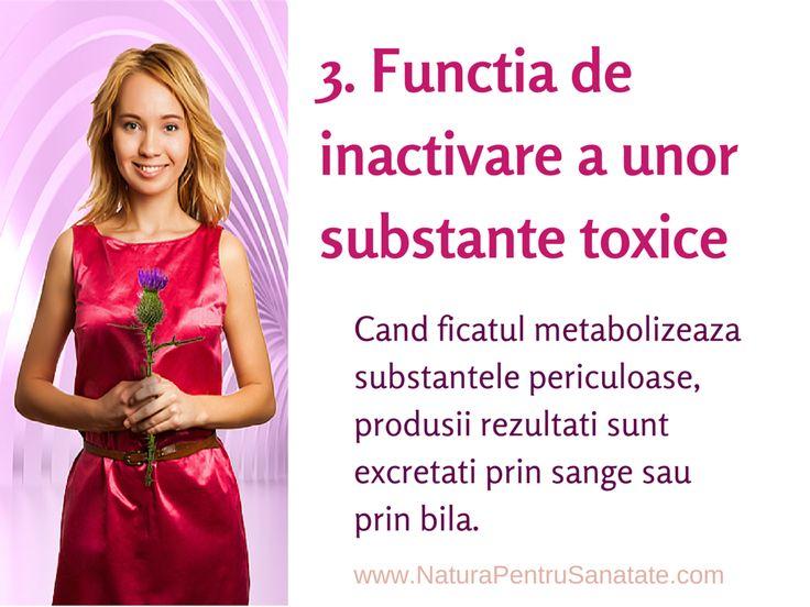 Ficatul are functie de metabolizare a substantelor toxice si periculoase. #ProtectieHepatica #DetoxiereFicat #Silimarina