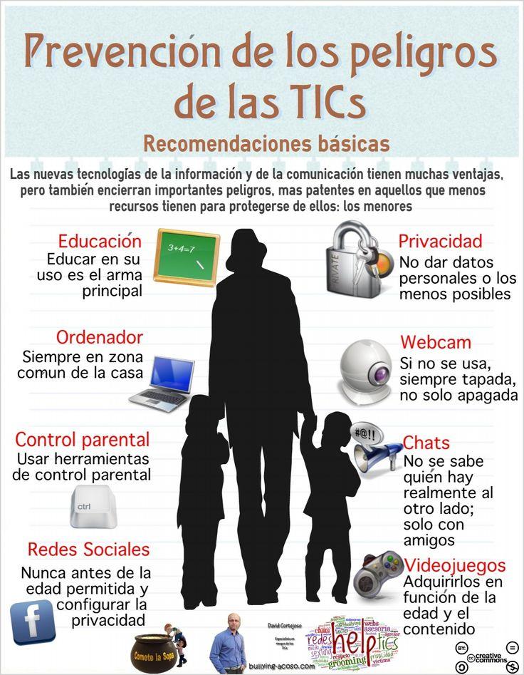 Prevención de los peligros de las TICs en menores #infografia