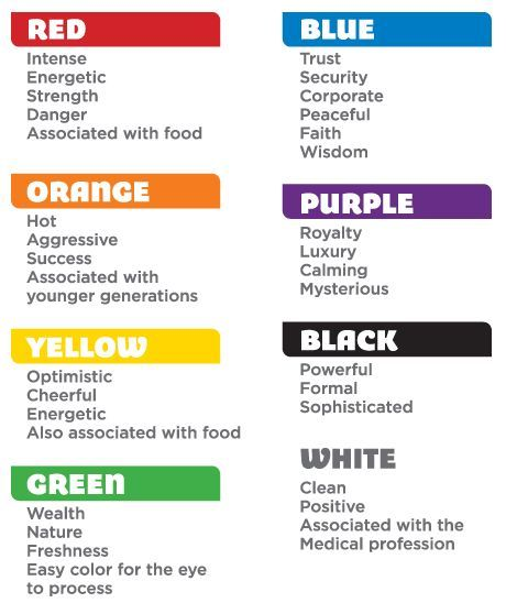Color mood chart psychology what your logo 39 s color says for Color emotion chart