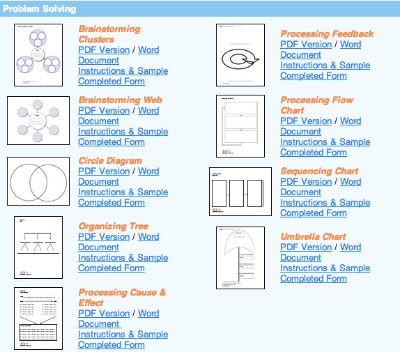 Editable graphic organisers for organising ideas and structuring writing from Do2Learn. Also behaviour charts, a self monitoring sheet for older students, lined paper and large squared paper to download.