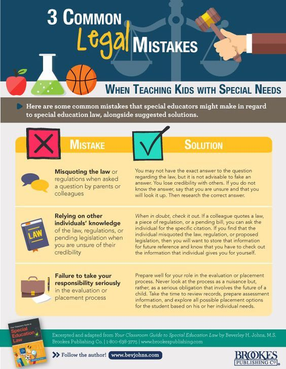 Significant Special Education Legal >> 3 Legal Mistakes Some Educators Make When Teaching Students With