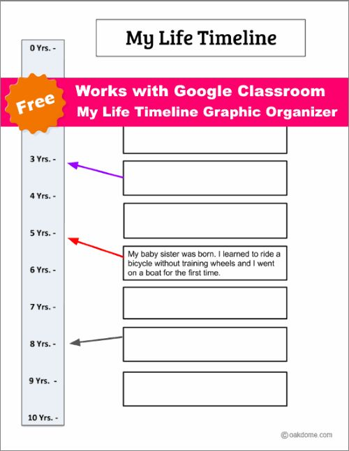 The 25+ best Google doc templates ideas on Pinterest Google - resume google docs