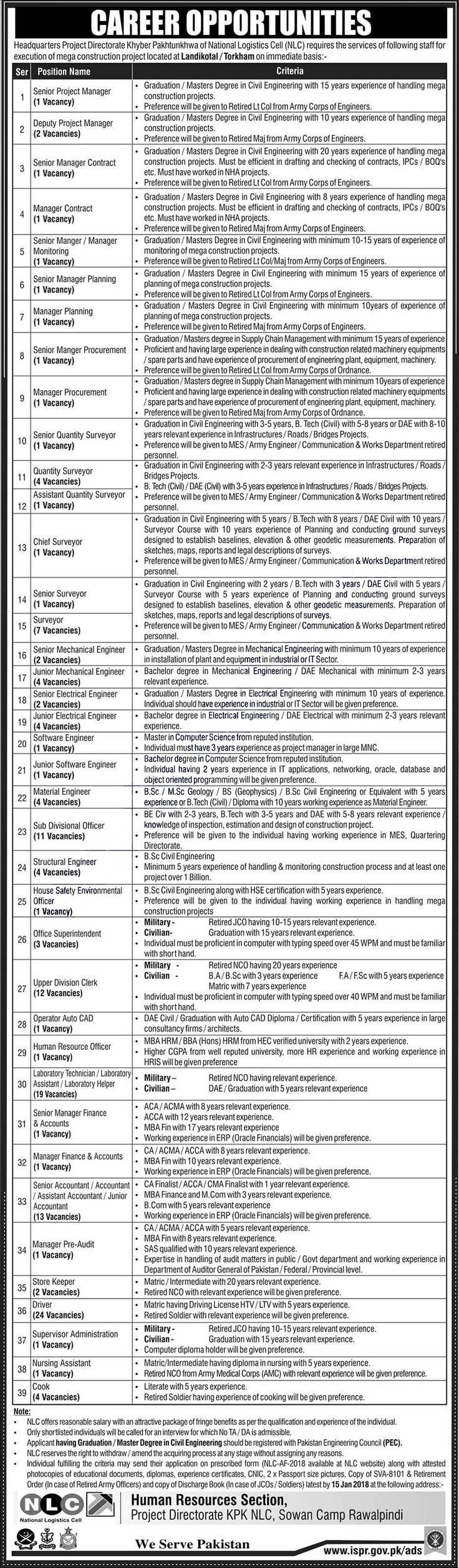 National Logistic Cell NLC Jobs 2017 In Rawalpindi For Managers, Engineers And Surveyors http://www.jobsfanda.com/national-logistic-cell-nlc-jobs-2017-rawalpindi-managers-engineers-surveyors/