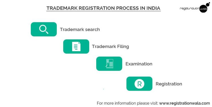 #TrademarkRegistration is a simple process that is done in the following steps: #trademarksearch, #filing, #examination and #registration. Once these steps are cleared without any #objection, a #registrationcertificate is granted to the #applicant. https://goo.gl/c38r5S