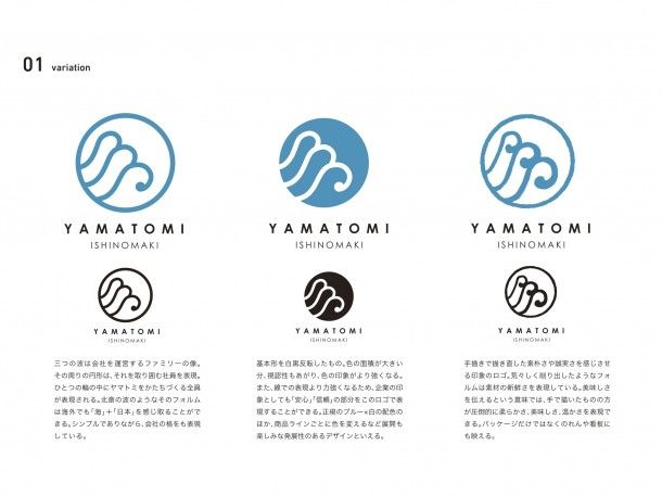会社の運営陣や社員を表現したデザイン案