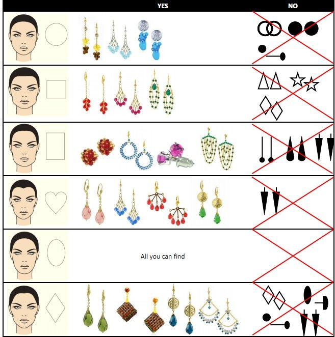 How to match earrings to face type and hair style