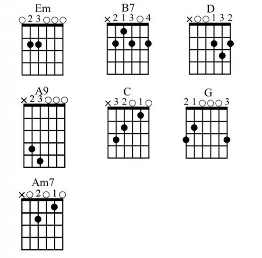 Guitar guitar tablature hotel california : 1000+ ideas about Hotel California Guitar Chords on Pinterest ...