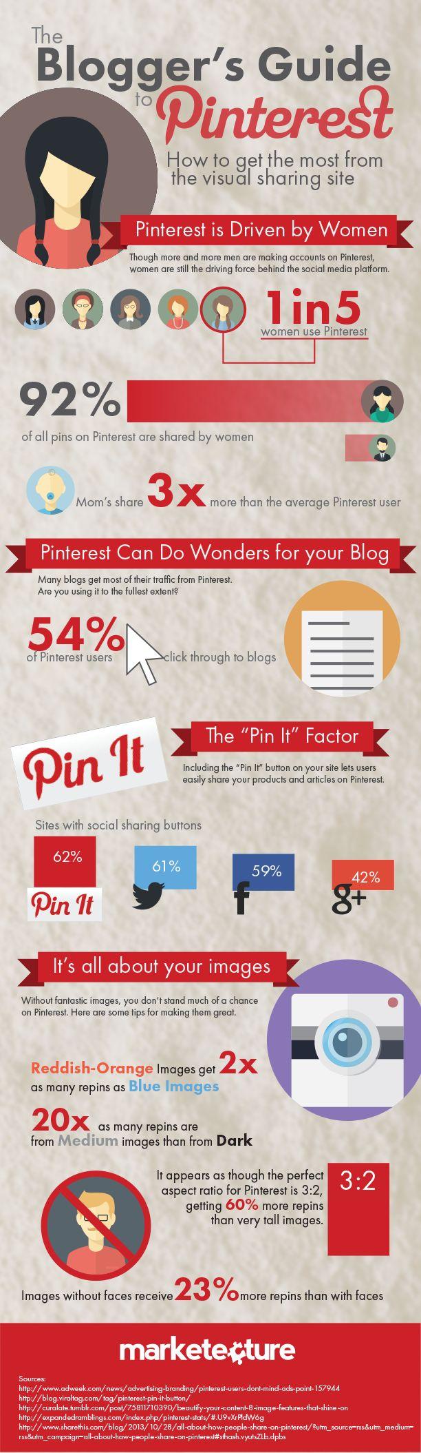 Hola: Una infografía con una Guía de Pinterest para Bloggers. Vía Un saludo