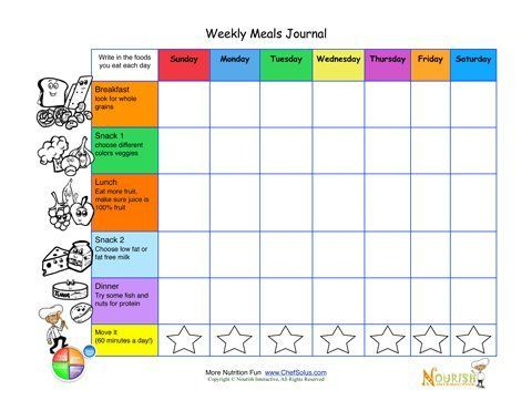 Printable weekly meal tracking journal page for kids from Nourish Interactive. Click to print this fun nutrition education food groups meal tracking sheets. Kids My Plate coloring. Visit us for free online nutrition games