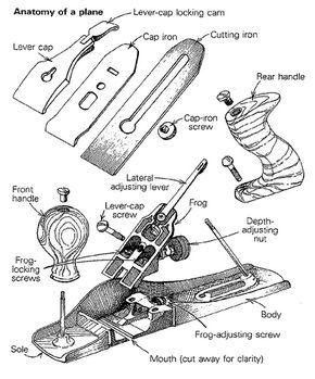 ryobi ap 10 planer manual