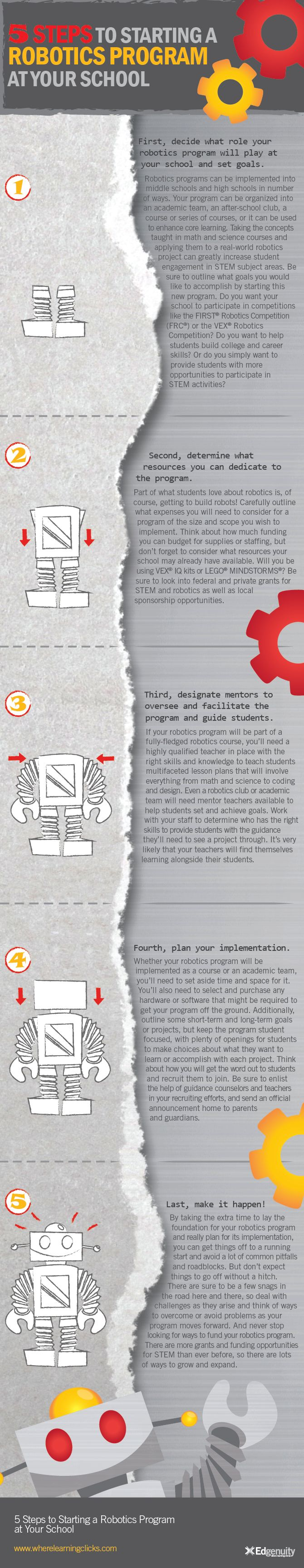 How to Start a Robotics Program at Your School Infographic - http://elearninginfographics.com/start-robotics-program-school-infographic/