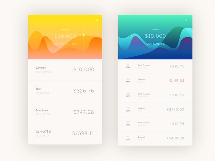Working on a new concept for a banking app which would help people manage their finances better. These are first drafts.