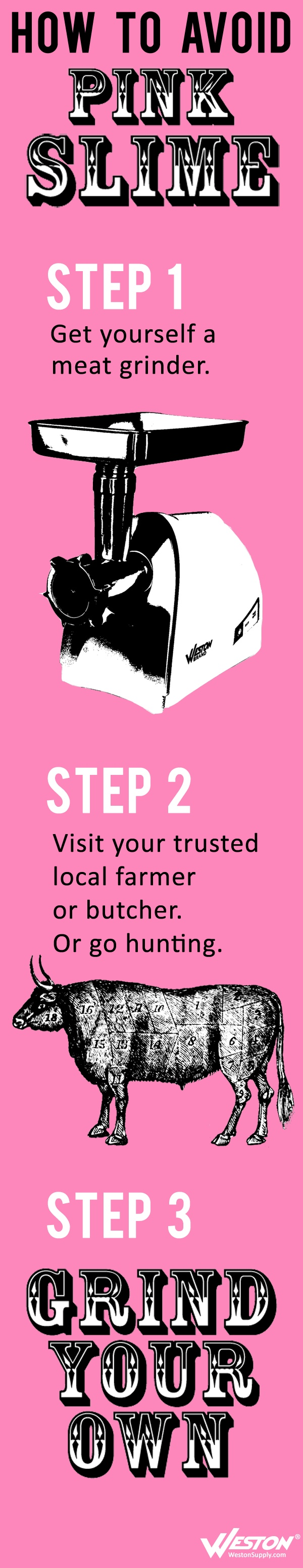 Support local farmers! :) support local butchers........you will never have a better burger , sausage or meat loaf.