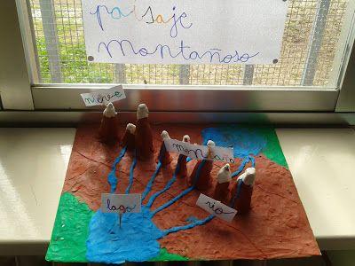 1º PRIMARIA - TRABAJANDO LOS PAISAJES EN CONOCIMIENTO DEL MEDIO ~ Colegio María Reina