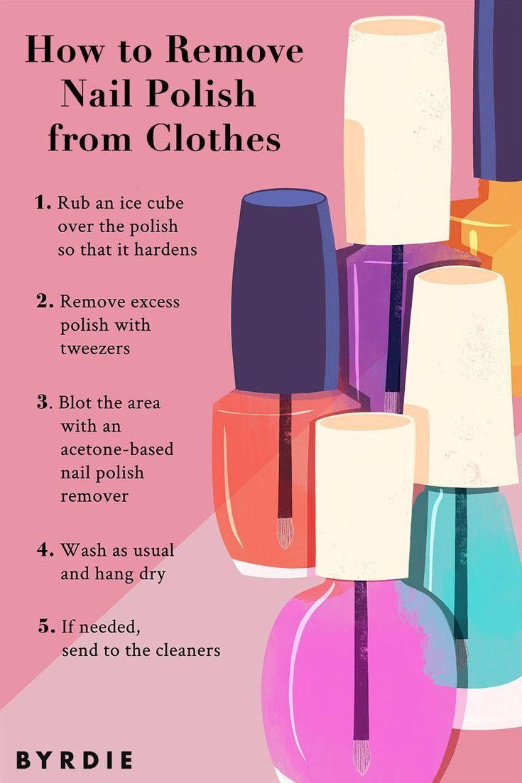 How To Get Nail Polish Out Of Clothes And Fabric Nail Polish Get Nails Nail Polish Remover