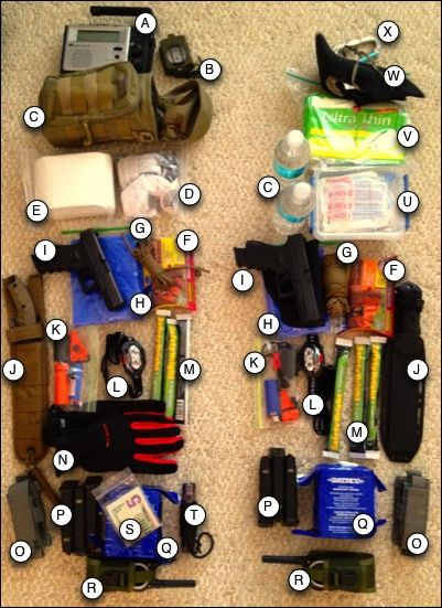 His & Her Bug Out Bags