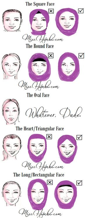 How to wrap the hijab depending on face shape. Hope this helps!