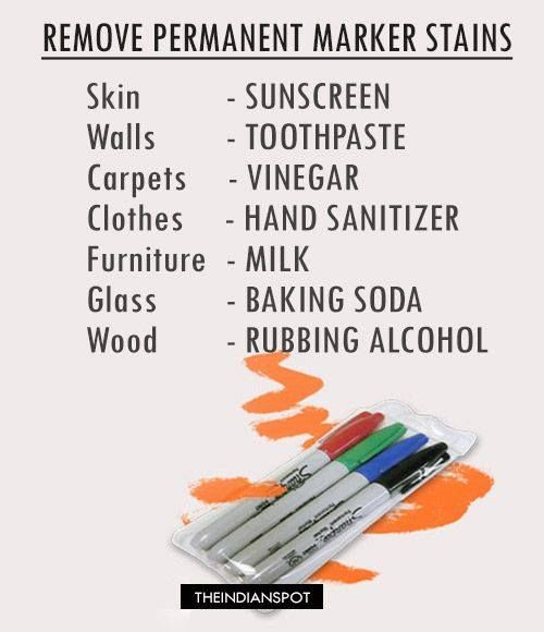 Ways To Remove Permanent Marker Stains From Anything