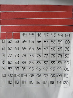Tens and Ones on a Hundreds Chart: Math Plac, Hundreds Charts, Tens And Ones, Based Ten, 100 Charts, 100S Charts, Math Ideas, Ten And One, Places Values