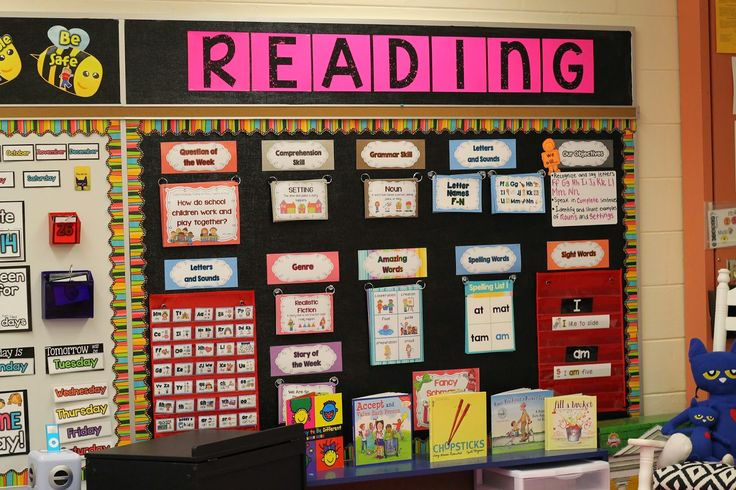 Reading focus wall!! Available for kindergarten, first, and second grade!