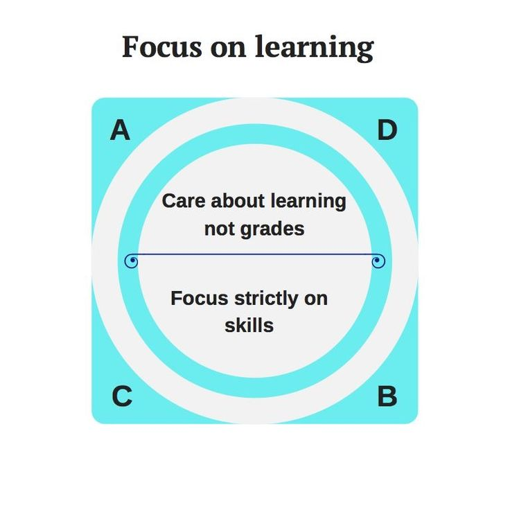 108894916 celta focus on the learner Part 1: background a) there was a reasonably wide range of ability in this intermediate level group, although the majority of students were able to form coherent sentences.