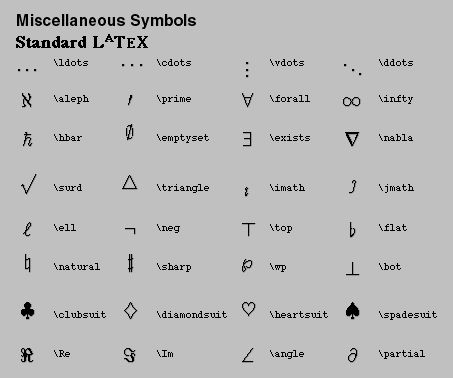 LaTEX Miscellaneous Symbols