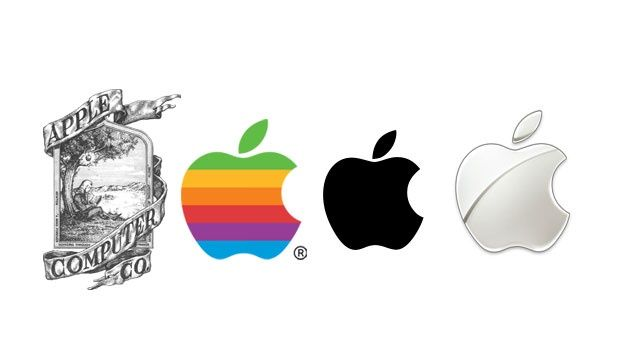 Evolution of corporate logos
