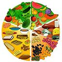 Nuestros músculos están hechos de proteína. Con esta ecuación, es fácil saber que para mantenerlo, desarrollarlo y ayudarnos en nuestros entrenamientos necesitamos consumir la dosis justa para rendir en óptimas condiciones. No obstante, nos centraremos en los tipos de proteína existentes, tanto en alimentos como en suplementación. Las opciones incluyen: proteína de suero, caseína, albumina, soja y proteínas de origen vegetal, proteína de arroz, incluso proteína de cáñamo. Sin embargo, hoy…