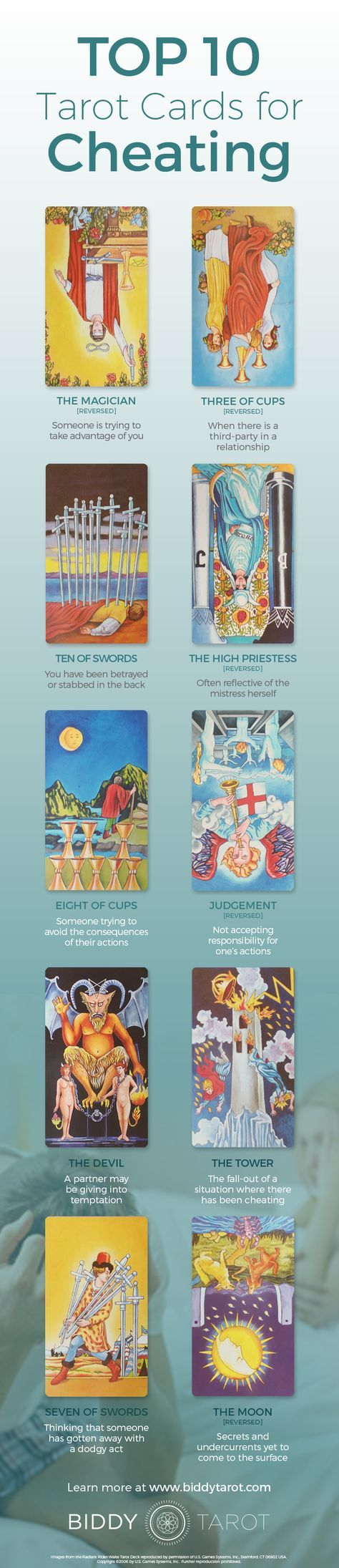 Top 10 Tarot Cards for Cheating