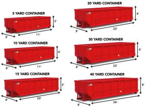 All You Need to Know About Dumpster Sizes
