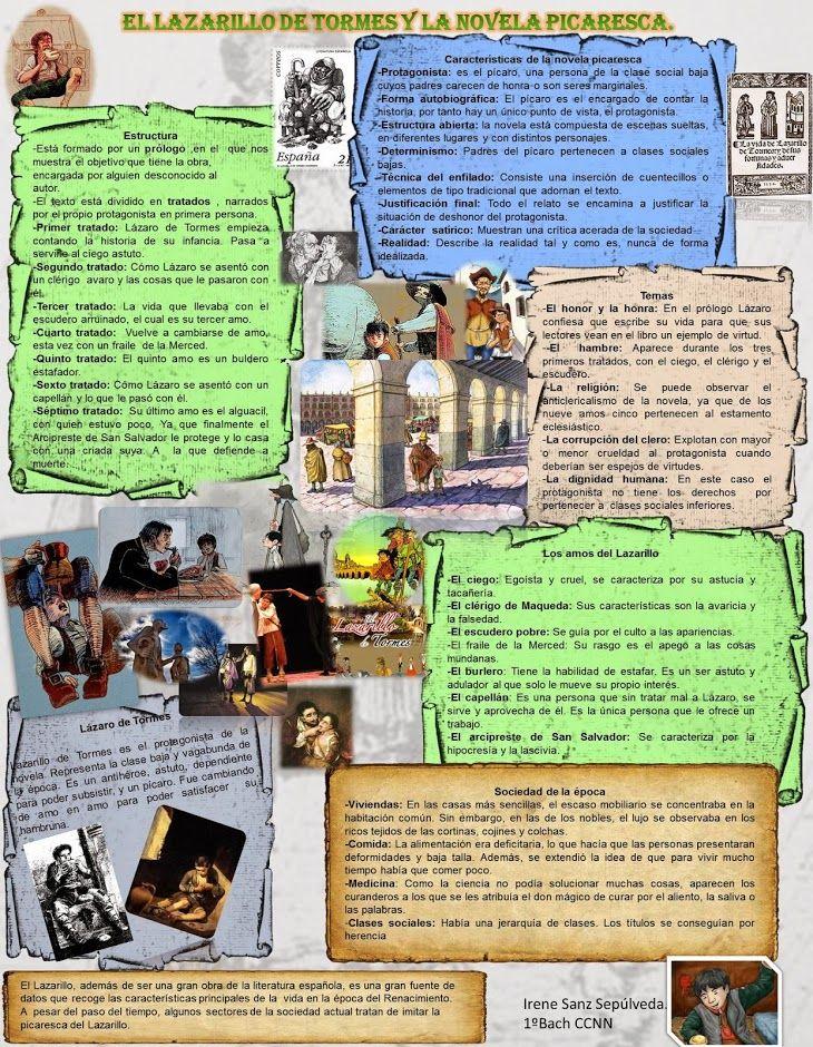 El Lazarillo de Tormes y la novela picaresca