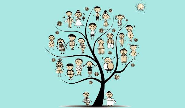 Fajne drzewo genealogiczne