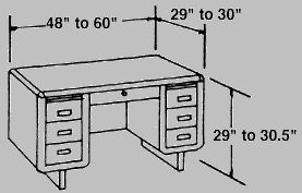 typical furniture measurements for reference