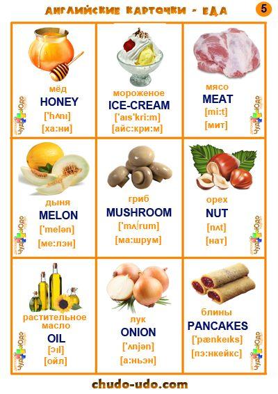 английские слова еда