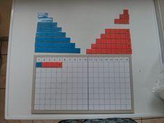 Table à bandes et aux doigts pour l'addition Montessori