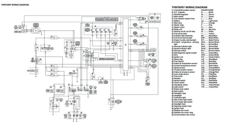Cool Only 96 Atv Yamaha 250 Moto Four Wiring Diagram