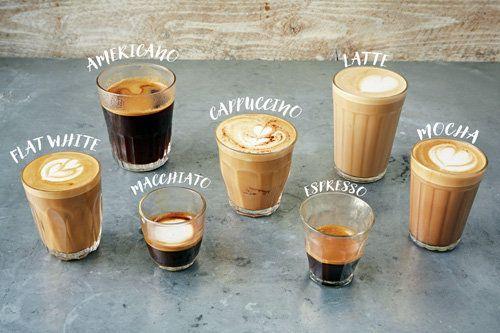 Рецепты кофе Кофе любят если не все, то очень многие. О пользе кофе говорят все чаще! Каждый может подобрать себе кофе по вкусу. Вот они - рецепты кофе! Выбирайте! Чаще всего для приготовления кофе используется хороший эспрессо. Рецепты кофе