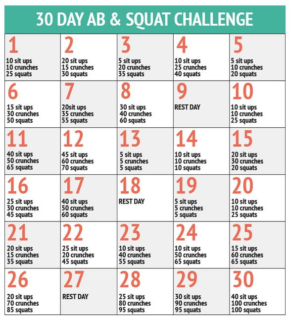Thirty day ab challenge results